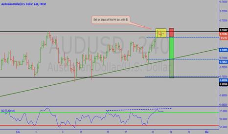 AUDUSD: AUDUSD - Intraday setup ( box trading )