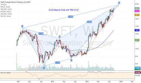 SWFT: SWFT