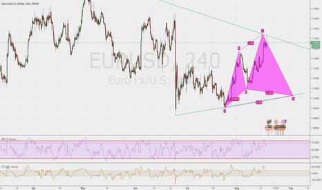 EURUSD: possible pattern at h4