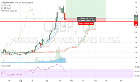 CRBP: CRBP Swing