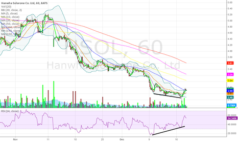 HSOL: Another solar ...positive divergence