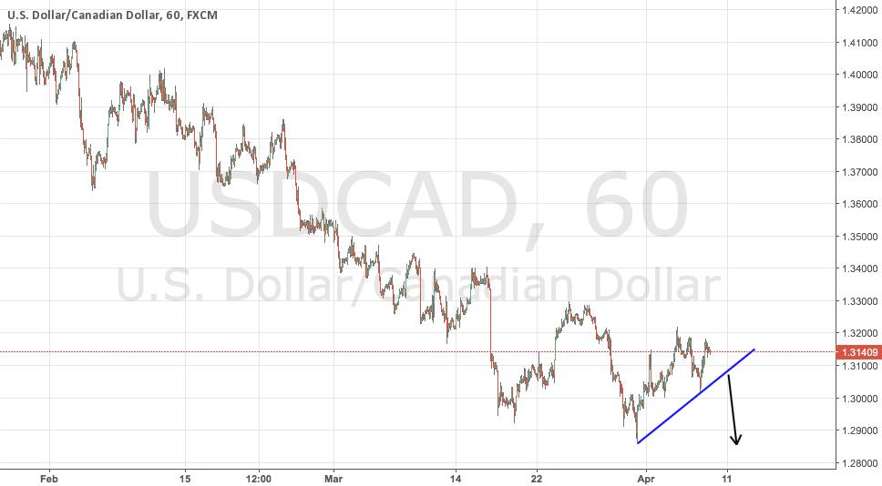 USDCAD Potential Short Signal