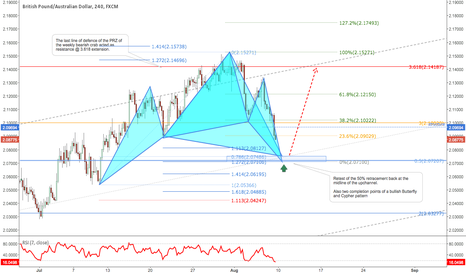GBPAUD: A bull trend continuation with a butterfly and cypher setup