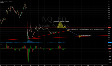 NQ: Reversed cup and handle
