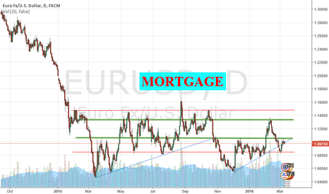 EURUSD: RETAIL BANKING FOR TRADERS.