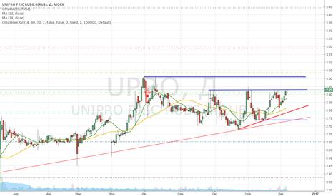 UPRO: Выбиратся будем вверх?