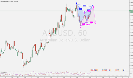 AUDUSD: Back to back ?