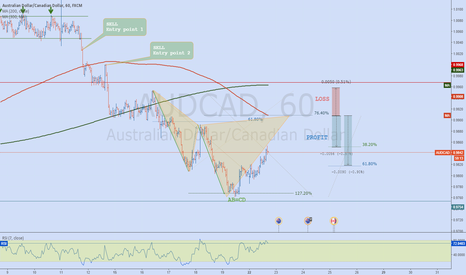 AUDCAD: AUDCAD bearish Cypher