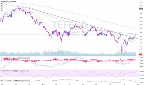 TEF: TEF rompe la línea de tendencia bajista