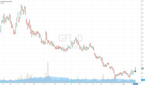 GFI: gfi