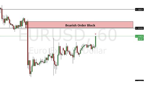 EURUSD: EURUSD Supply coming up