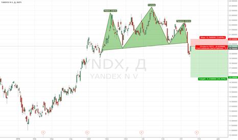 YNDX: Пробуем разворот Яндекса