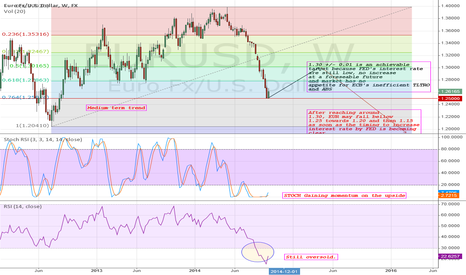 EURUSD: EUR: USD is consolidating, EUR is gaining some value