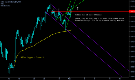 GBPUSD: GBPUSD - Golden Rule of the 3 Attempts