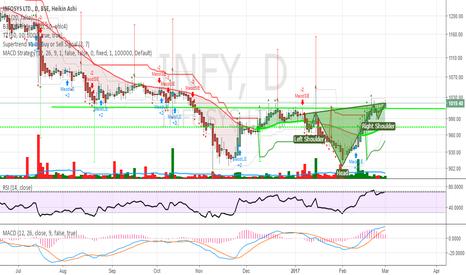 INFY: infy Long + Buy Back Soon