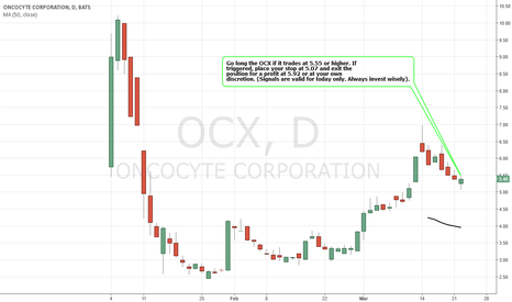 OCX: Simple Trading Techniques – Pullback Candlestick Strategy
