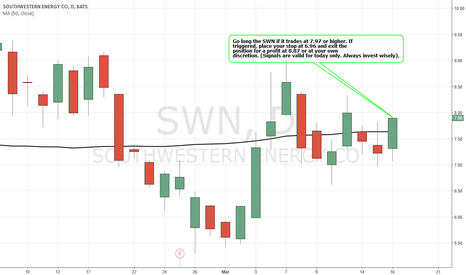 SWN: Simple Trading Techniques – Bullish Strategy