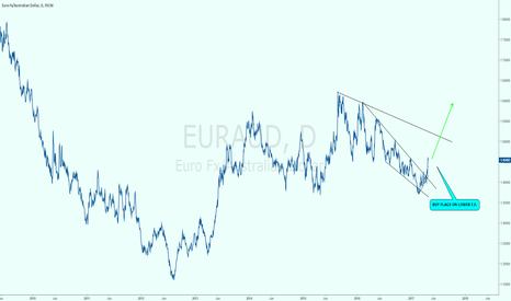 EURAUD: EURAUD: BUY EVERY FLAG
