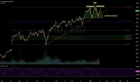 HD: 107 still a major resistance.