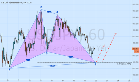 USDJPY: Watch up for this trade
