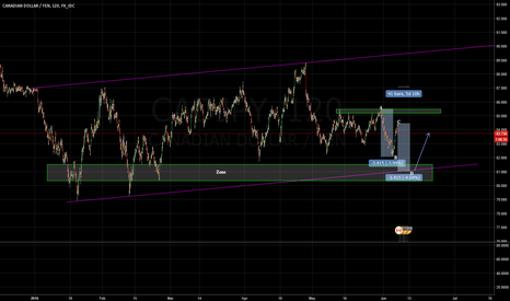 CADJPY: Possible long oppertunity based on ABCD