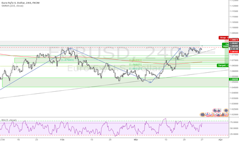 EURUSD: EUR/USD might be setting up for a short opportunity near 1.08500