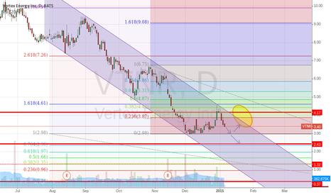 VTNR: Stuck in downward channel...