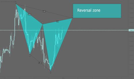 EURCHF: EURCHF: Bearish cypher pattern