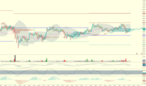 BTCUSD3M: daily pivot points