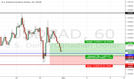 USDCAD: USCAD hourly Buy.