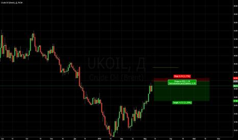 UKOIL: Brent short спекулянта