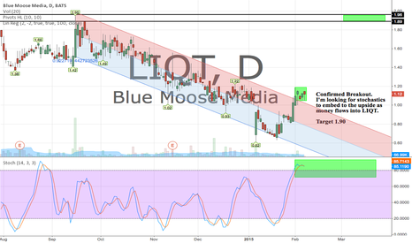 LIQT: Breakout and direction change. Money flow should push us to $1.9