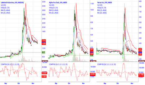 VSR: The 3 Ebola charts I watch every day.