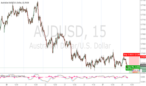 AUDUSD: Prices are about to drop