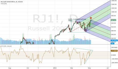 RJ1!: Frog-Kiss Short Russell
