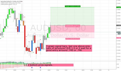 AUDUSD: trade 4 week 29