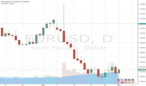 EURUSD: EUR/USD: Strong ADP bolsters expectations ahead of Friday's jobs