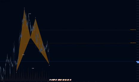 XAUUSD: Bull Bat in Gold 1 Hour