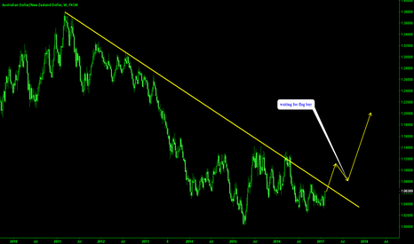 AUDNZD: AUDNZD waiting for a flag for the buy setup.