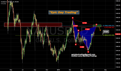XAUUSD: Cypher Pattern on Gold