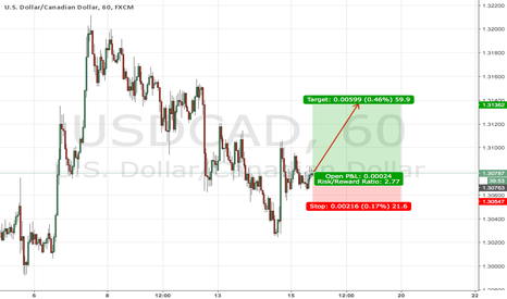USDCAD: USDCAD ready to grow