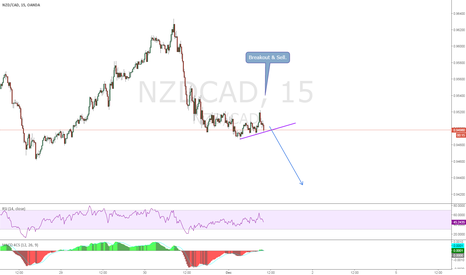 NZDCAD: NZDCAD, Sell breakout