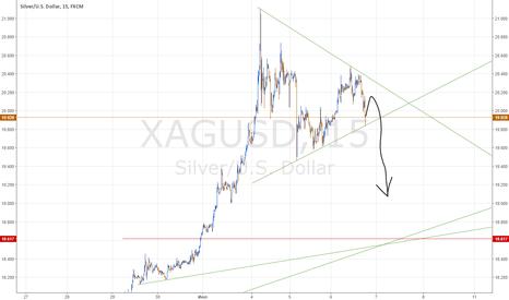XAGUSD: Треугольник на серебре, дубль 2