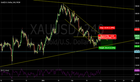 XAUUSD: short again at trend line of chanel...