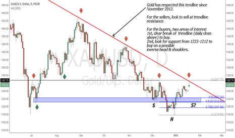 XAUUSD: Gold at Bear Trendline