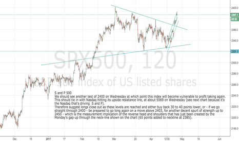 SPX500: S and P 500 should hit 2400 and then reverse again by30-40 point