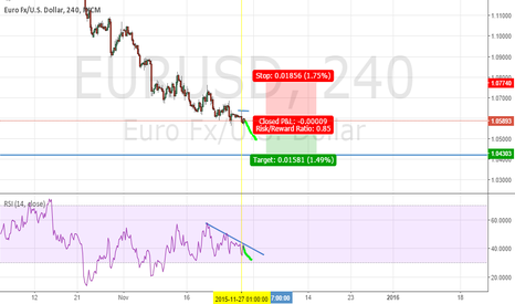 EURUSD: EURUSD Short but upto when it safe