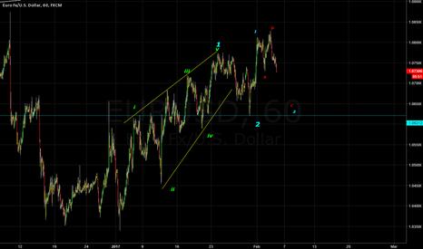 EURUSD: EURUSD NFP Chart - Long - Leading Diagonal