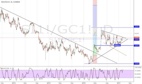 SI1!/GC1!: Silver/Gold Feb'17