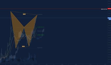 XAUUSD: Bearish Bat Short into the cloud, Only if Breakout Fails.